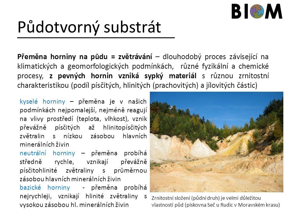 Půdotvorný substrát Přeměna horniny na půdu = zvětrávání – dlouhodobý proces závisející na klimatických a geomorfologických podmínkách, různé fyzikáln