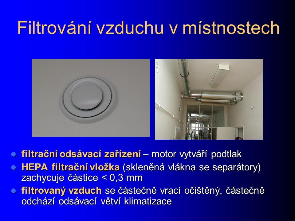 Filtrování vzduchu v místnostech filtrační odsávací zařízení – motor vytváří podtlak filtrační odsávací zařízení – motor vytváří podtlak HEPA filtrační vložka (skleněná vlákna se separátory) zachycuje částice < 0,3 mm HEPA filtrační vložka (skleněná vlákna se separátory) zachycuje částice < 0,3 mm filtrovaný vzduch se částečně vrací očištěný, částečně odchází odsávací větví klimatizace filtrovaný vzduch se částečně vrací očištěný, částečně odchází odsávací větví klimatizace