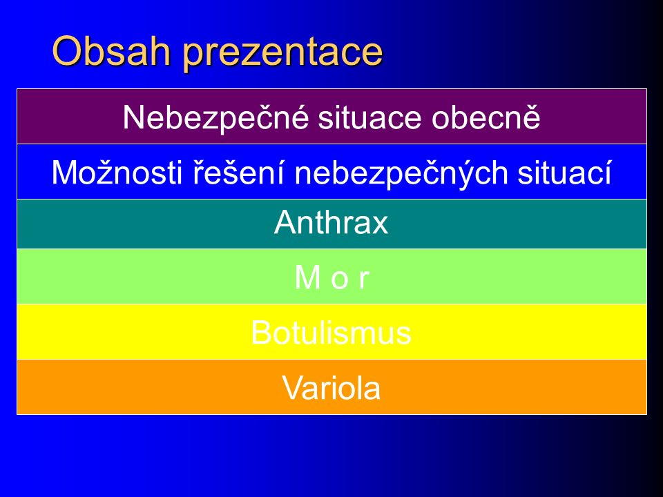 Obsah prezentace Nebezpečné situace obecně Botulismus Anthrax M o r Možnosti řešení nebezpečných situací Variola