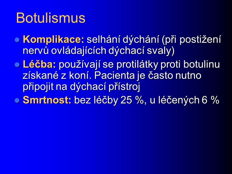 Botulismus Komplikace: selhání dýchání (při postižení nervů ovládajících dýchací svaly) Komplikace: selhání dýchání (při postižení nervů ovládajících dýchací svaly) Léčba: používají se protilátky proti botulinu získané z koní.
