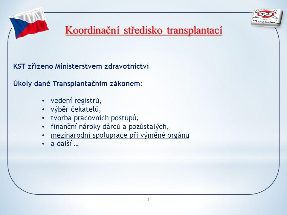 1 Koordinační středisko transplantací KST zřízeno Ministerstvem zdravotnictví Úkoly dané Transplantačním zákonem: vedení registrů, výběr čekatelů, tvorba pracovních postupů, finanční nároky dárců a pozůstalých, mezinárodní spolupráce při výměně orgánů a další …