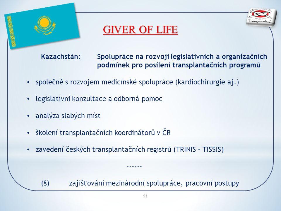 11 GIVER OF LIFE Kazachstán: Spolupráce na rozvoji legislativních a organizačních podmínek pro posílení transplantačních programů společně s rozvojem medicínské spolupráce (kardiochirurgie aj.) legislativní konzultace a odborná pomoc analýza slabých míst školení transplantačních koordinátorů v ČR zavedení českých transplantačních registrů (TRINIS - TISSIS) ------ (§)zajišťování mezinárodní spolupráce, pracovní postupy