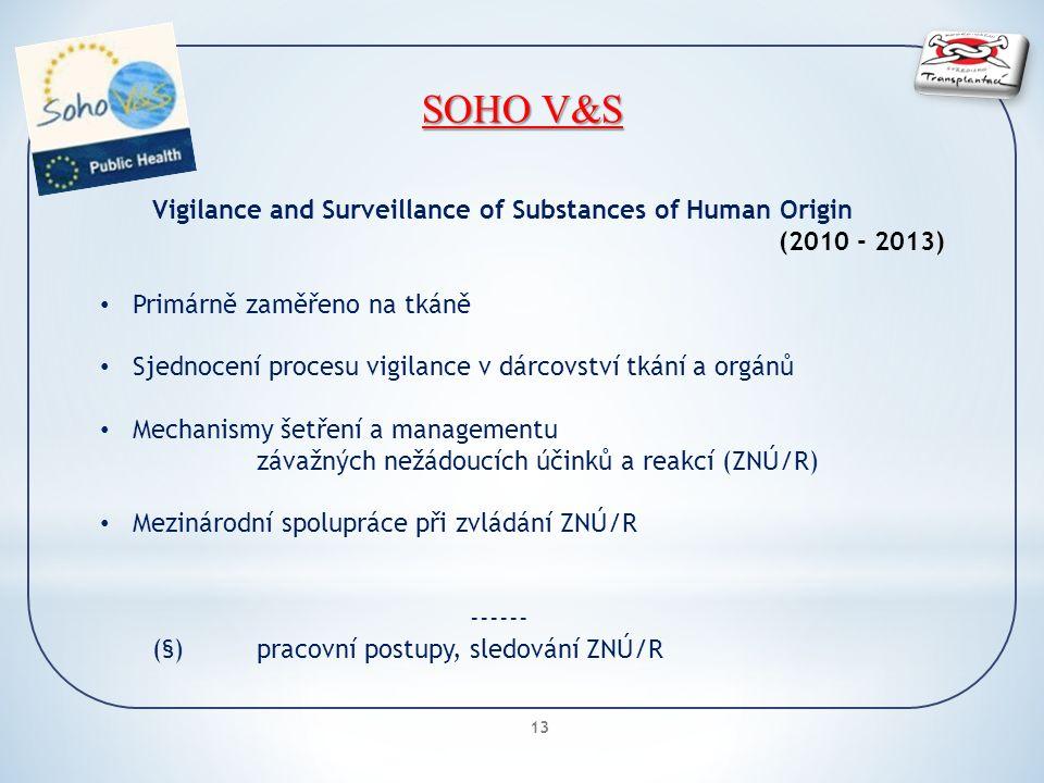 13 SOHO V&S Vigilance and Surveillance of Substances of Human Origin (2010 - 2013) Primárně zaměřeno na tkáně Sjednocení procesu vigilance v dárcovství tkání a orgánů Mechanismy šetření a managementu závažných nežádoucích účinků a reakcí (ZNÚ/R) Mezinárodní spolupráce při zvládání ZNÚ/R ------ (§)pracovní postupy, sledování ZNÚ/R