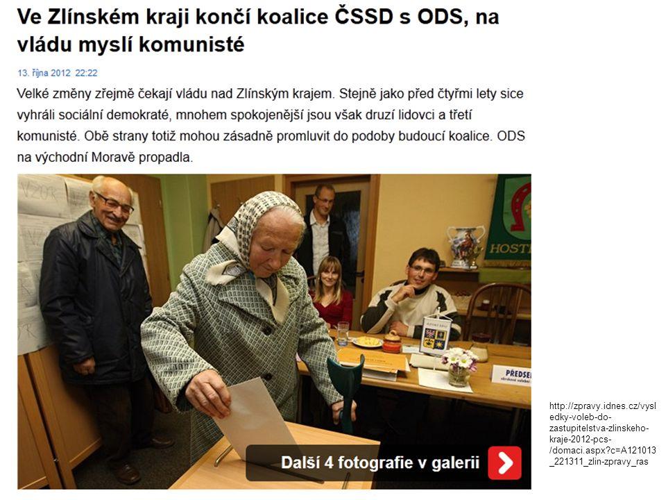 http://zpravy.idnes.cz/vysl edky-voleb-do- zastupitelstva-zlinskeho- kraje-2012-pcs- /domaci.aspx c=A121013 _221311_zlin-zpravy_ras