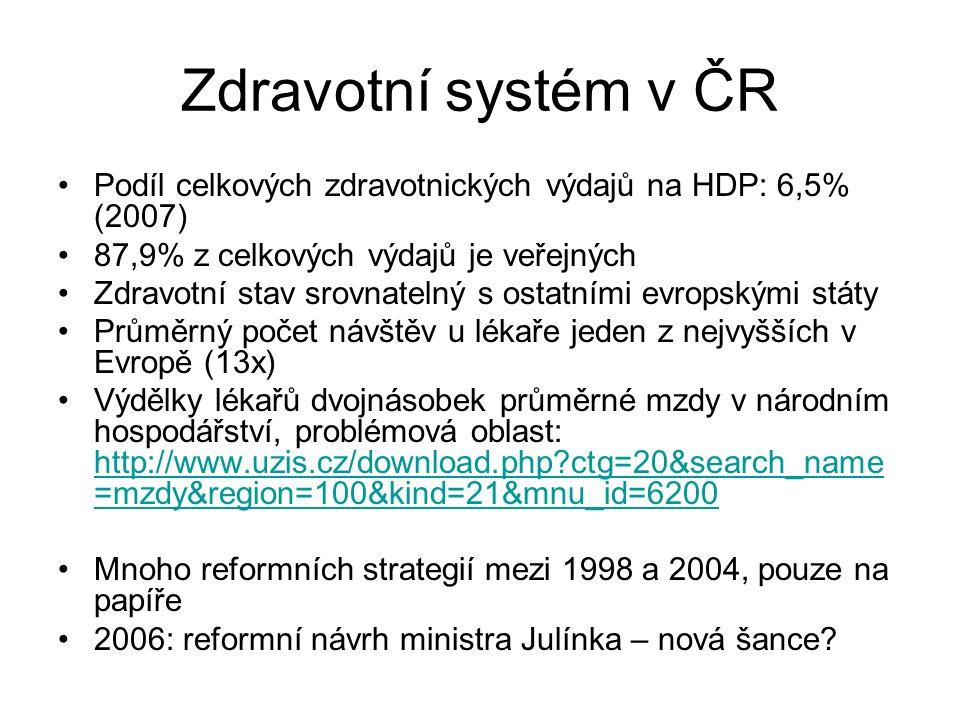 Zdravotní systém v ČR Podíl celkových zdravotnických výdajů na HDP: 6,5% (2007) 87,9% z celkových výdajů je veřejných Zdravotní stav srovnatelný s ost