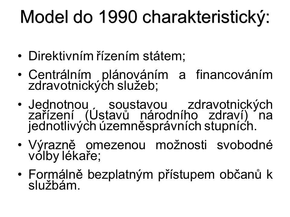 Model do 1990 charakteristický: Direktivním řízením státem; Centrálním plánováním a financováním zdravotnických služeb; Jednotnou soustavou zdravotnic