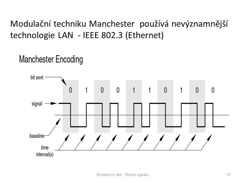 Modulační techniku Manchester používá nevýznamnější technologie LAN - IEEE 802.3 (Ethernet) Počíračové sítě - Přenos signálu10
