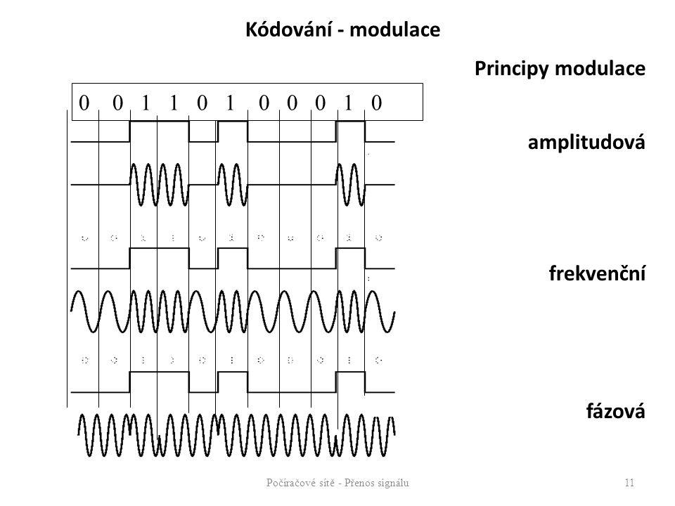 Počítačové sítě Přenos signálu Modulace – digitálními nebo analogovými daty se mění (moduluje) nosný signál s nosnou frekvencí f c.