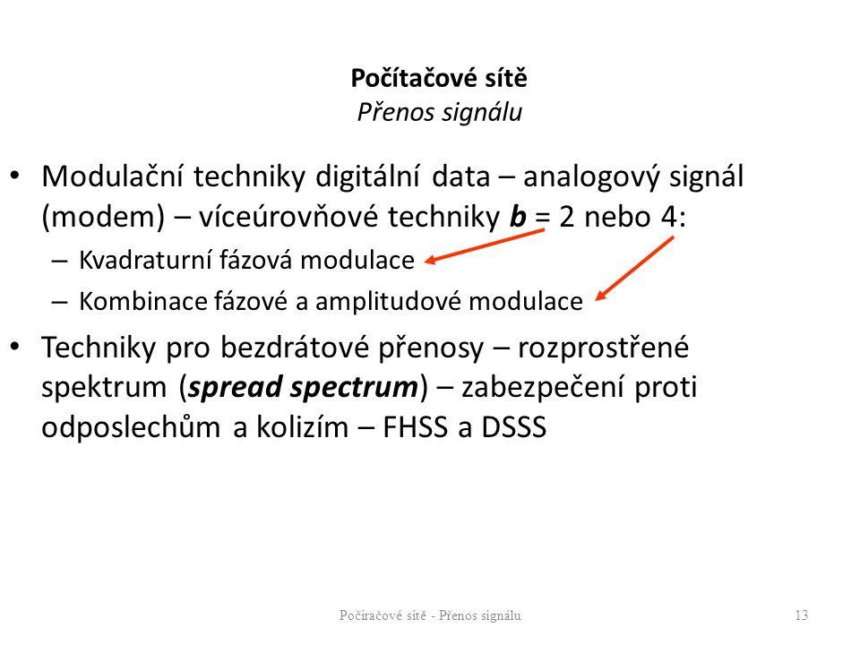 Počítačové sítě Přenos signálu Modulační techniky digitální data – analogový signál (modem) – víceúrovňové techniky b = 2 nebo 4: – Kvadraturní fázová