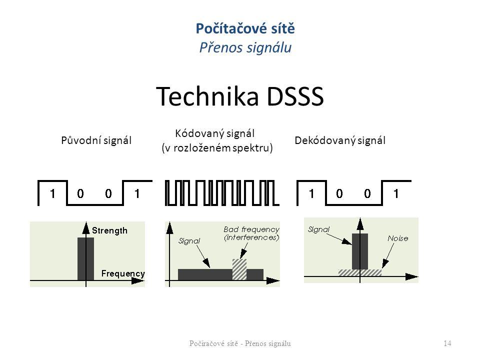 Technika DSSS Počíračové sítě - Přenos signálu14 Původní signál Kódovaný signál (v rozloženém spektru) Dekódovaný signál Direct Sequence : Počítačové