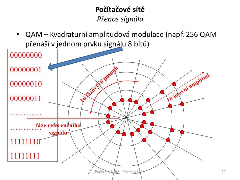 Počítačové sítě Přenos signálu QAM – Kvadraturní amplitudová modulace (např. 256 QAM přenáší v jednom prvku signálu 8 bitů) Počíračové sítě - Přenos s