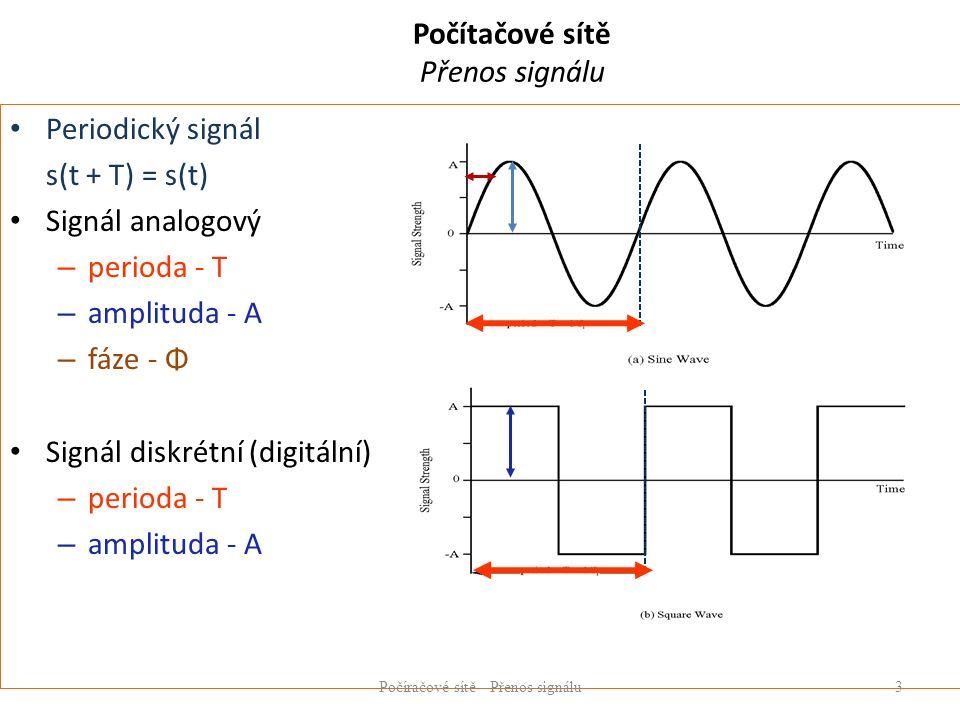 Počítačové sítě Přenos signálu Periodický signál s(t + T) = s(t) Signál analogový – perioda - T – amplituda - A – fáze - Φ Signál diskrétní (digitální