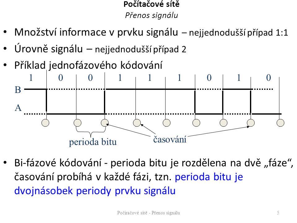 Kódování - modulace Data se konvertují do prvků signálu bit po bitu po oktetech Pořadí bitů v signálu je specifikováno danou přenosovou technologií big-endian nebo little-endian např.