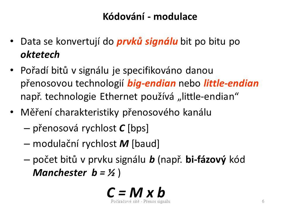 Kódování - modulace Data se konvertují do prvků signálu bit po bitu po oktetech Pořadí bitů v signálu je specifikováno danou přenosovou technologií bi