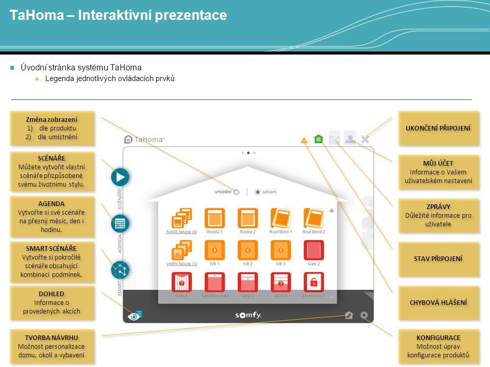 TaHoma – Interaktivní prezentace Úvodní stránka systému TaHoma Legenda jednotlivých ovládacích prvků Změna zobrazení 1)dle produktu 2)dle umístnění Změna zobrazení 1)dle produktu 2)dle umístnění SCÉNÁŘE Můžete vytvořit vlastní scénáře přizpůsobené svému životnímu stylu.