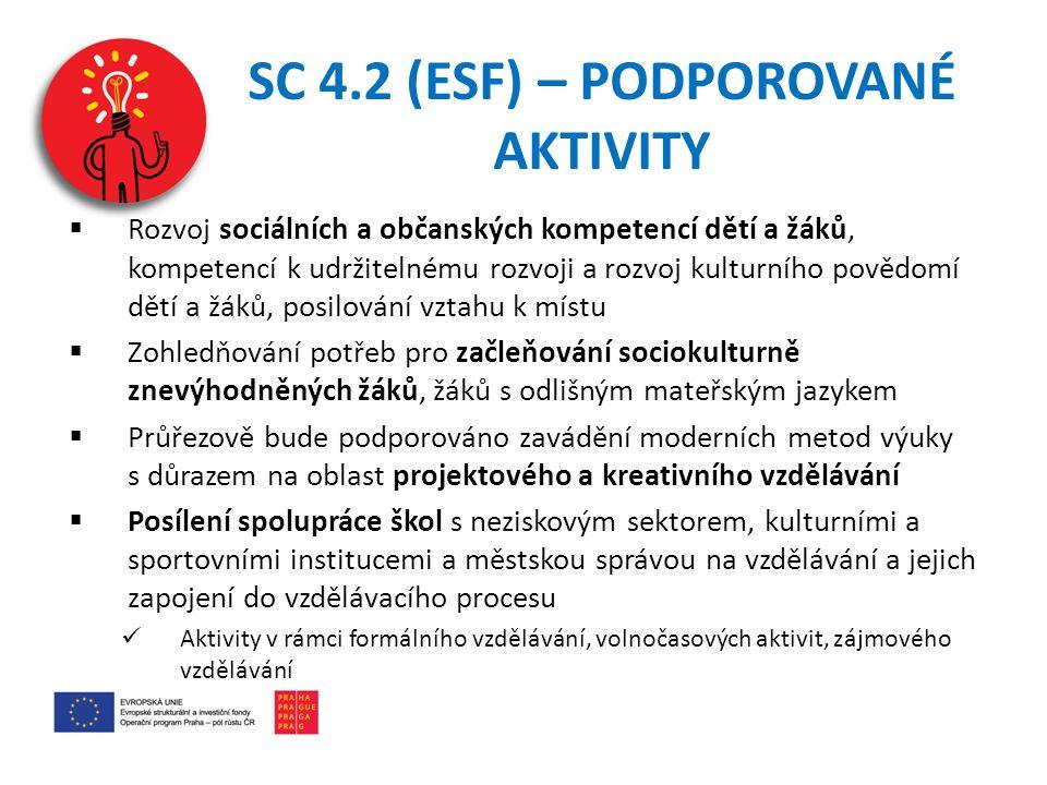 SC 4.2 (ESF) – PODPOROVANÉ AKTIVITY  Rozvoj sociálních a občanských kompetencí dětí a žáků, kompetencí k udržitelnému rozvoji a rozvoj kulturního povědomí dětí a žáků, posilování vztahu k místu  Zohledňování potřeb pro začleňování sociokulturně znevýhodněných žáků, žáků s odlišným mateřským jazykem  Průřezově bude podporováno zavádění moderních metod výuky s důrazem na oblast projektového a kreativního vzdělávání  Posílení spolupráce škol s neziskovým sektorem, kulturními a sportovními institucemi a městskou správou na vzdělávání a jejich zapojení do vzdělávacího procesu Aktivity v rámci formálního vzdělávání, volnočasových aktivit, zájmového vzdělávání
