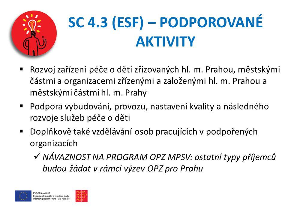 SC 4.3 (ESF) – PODPOROVANÉ AKTIVITY  Rozvoj zařízení péče o děti zřizovaných hl. m. Prahou, městskými částmi a organizacemi zřízenými a založenými hl