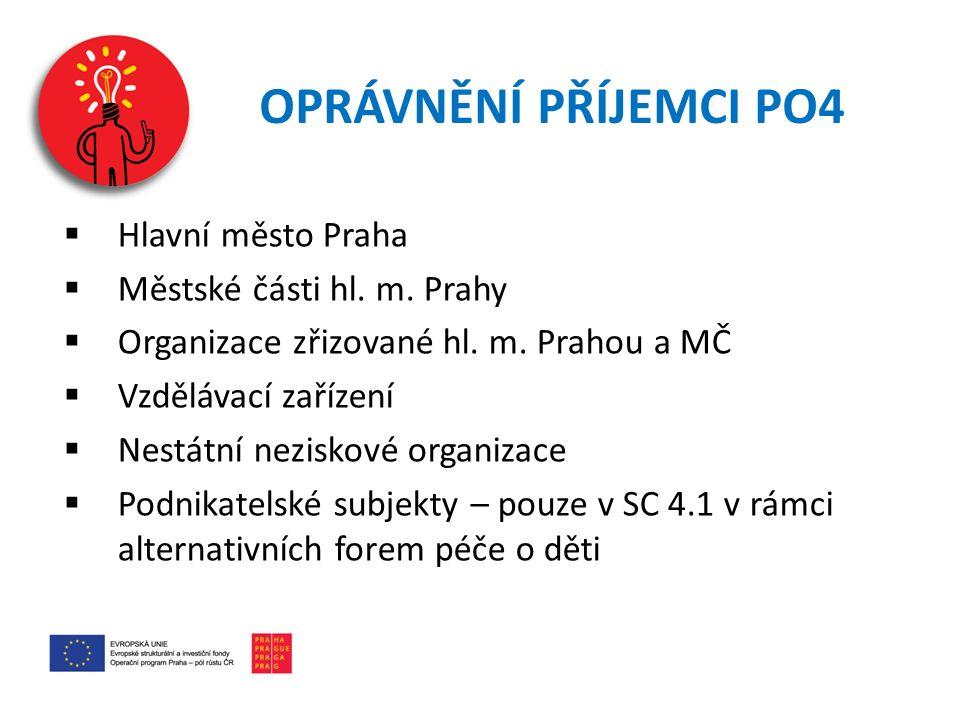 OPRÁVNĚNÍ PŘÍJEMCI PO4  Hlavní město Praha  Městské části hl.