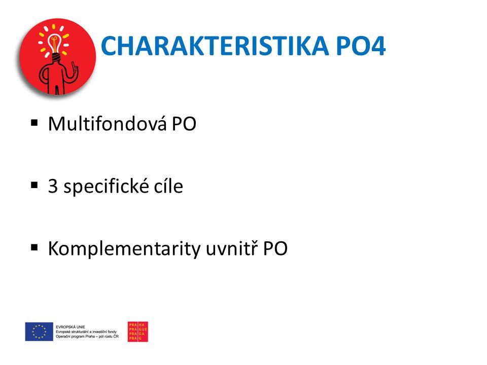CHARAKTERISTIKA PO4  Multifondová PO  3 specifické cíle  Komplementarity uvnitř PO