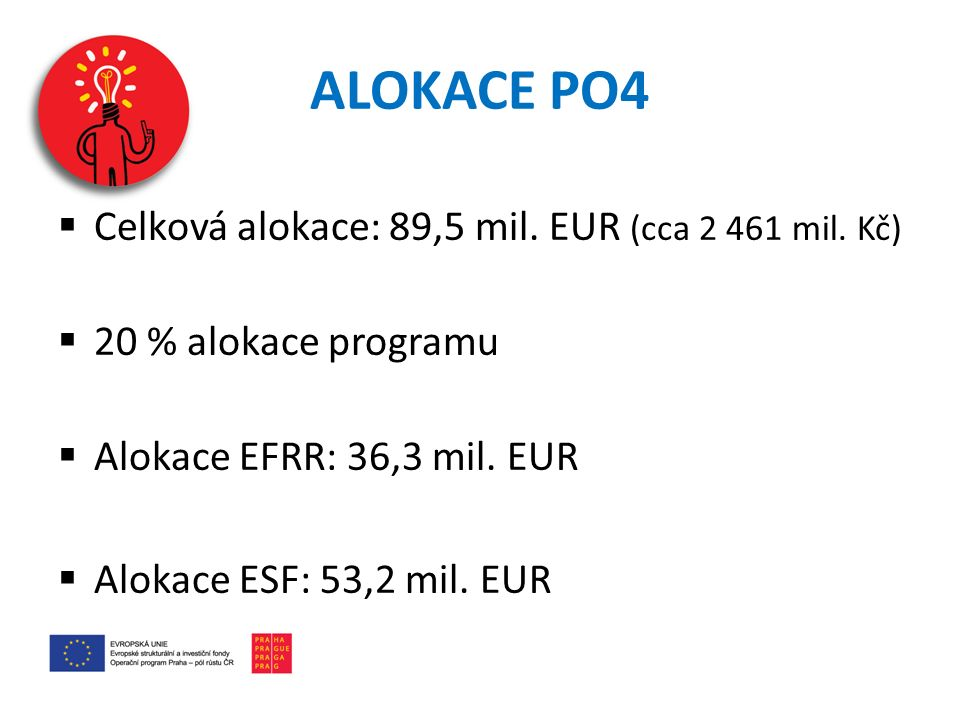 ALOKACE PO4  Celková alokace: 89,5 mil. EUR (cca 2 461 mil. Kč)  20 % alokace programu  Alokace EFRR: 36,3 mil. EUR  Alokace ESF: 53,2 mil. EUR