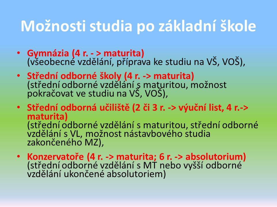 Možnosti studia po základní škole Gymnázia (4 r. - > maturita) (všeobecné vzdělání, příprava ke studiu na VŠ, VOŠ), Střední odborné školy (4 r. -> mat