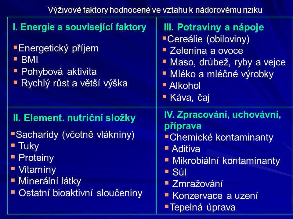 Výživové faktory hodnocené ve vztahu k nádorovému riziku I.