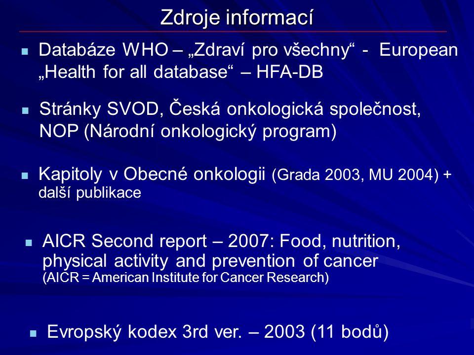 Kapitoly v Obecné onkologii (Grada 2003, MU 2004) + další publikace Evropský kodex 3rd ver.