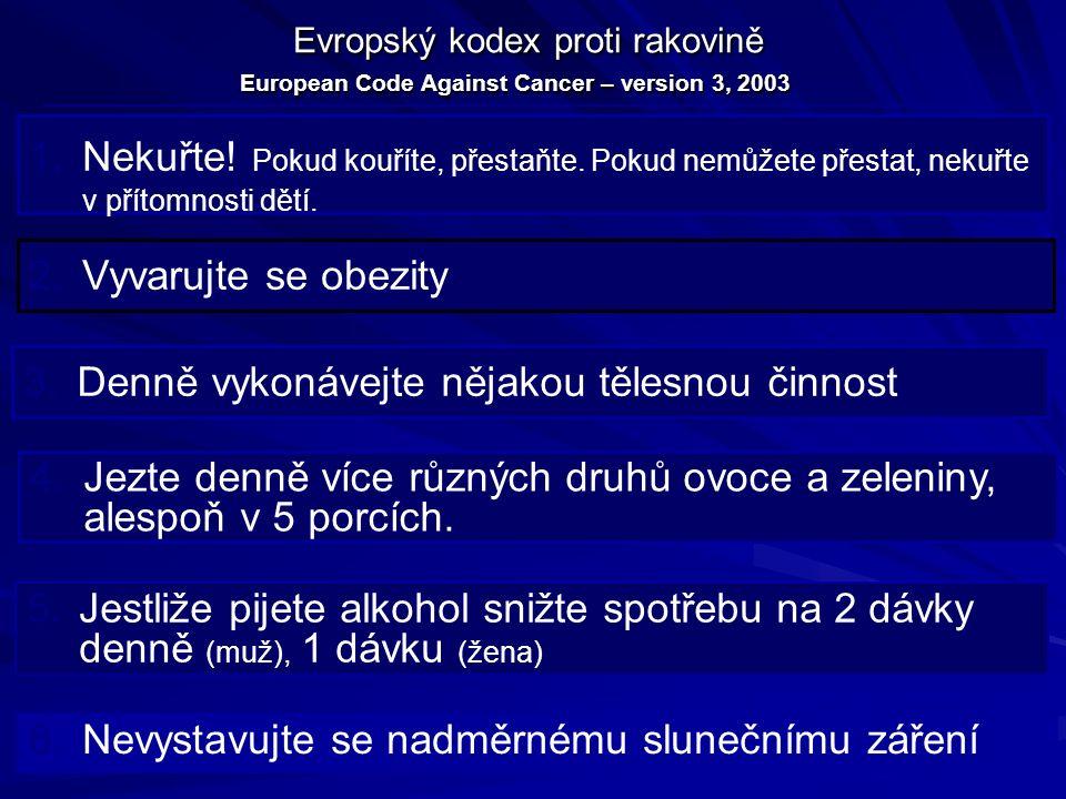 Evropský kodex proti rakovině 1.Nekuřte.Pokud kouříte, přestaňte.