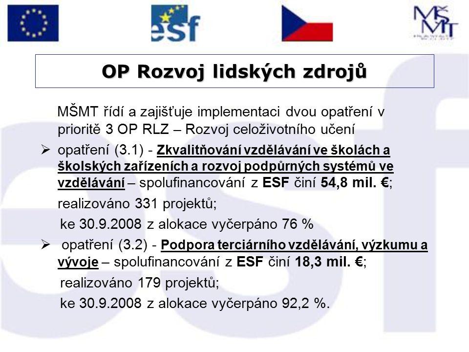  návaznost na OP RLZ  do roku 2015 možnost využít cca 53 mld.
