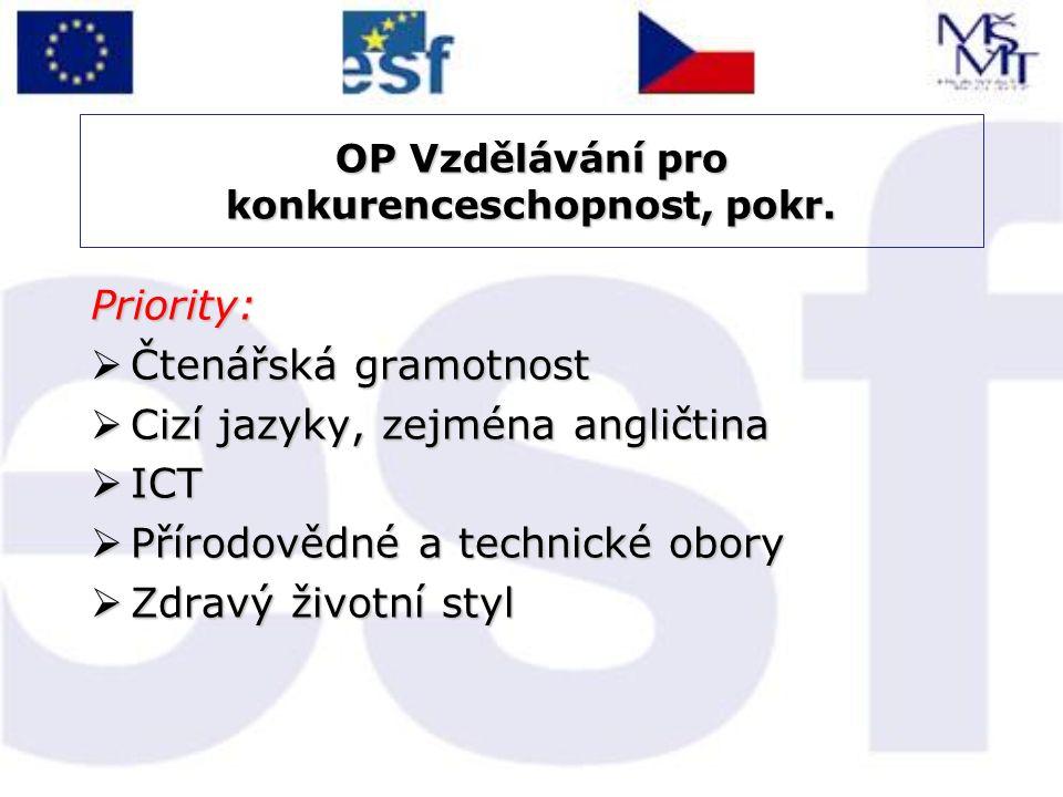 Priority:  Čtenářská gramotnost  Cizí jazyky, zejména angličtina  ICT  Přírodovědné a technické obory  Zdravý životní styl OP Vzdělávání pro konkurenceschopnost, pokr.