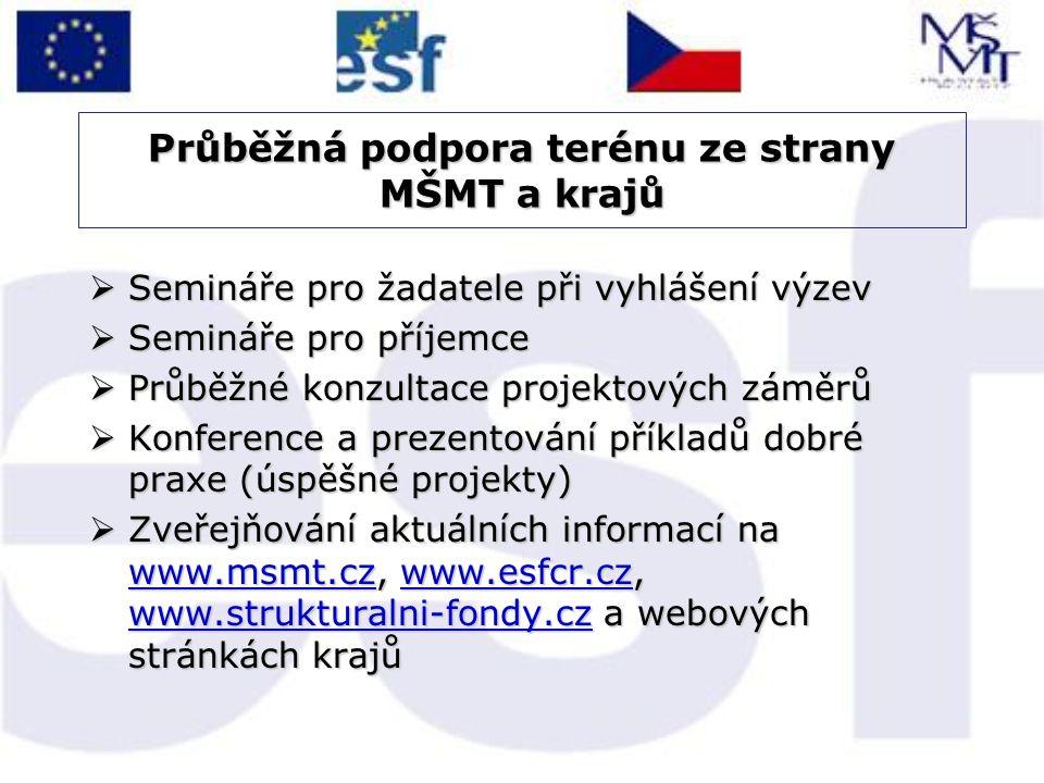  Semináře pro žadatele při vyhlášení výzev  Semináře pro příjemce  Průběžné konzultace projektových záměrů  Konference a prezentování příkladů dobré praxe (úspěšné projekty)  Zveřejňování aktuálních informací na www.msmt.cz, www.esfcr.cz, www.strukturalni-fondy.cz a webových stránkách krajů www.msmt.czwww.esfcr.cz www.strukturalni-fondy.cz www.msmt.czwww.esfcr.cz www.strukturalni-fondy.cz Průběžná podpora terénu ze strany MŠMT a krajů