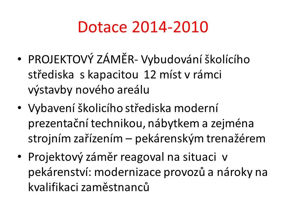 Dotace 2014-2010 PROJEKTOVÝ ZÁMĚR- Vybudování školícího střediska s kapacitou 12 míst v rámci výstavby nového areálu Vybavení školicího střediska mode