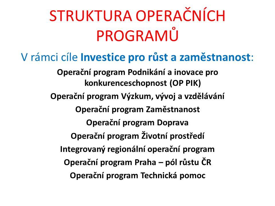 STRUKTURA OPERAČNÍCH PROGRAMŮ V rámci cíle Investice pro růst a zaměstnanost: Operační program Podnikání a inovace pro konkurenceschopnost (OP PIK) Op
