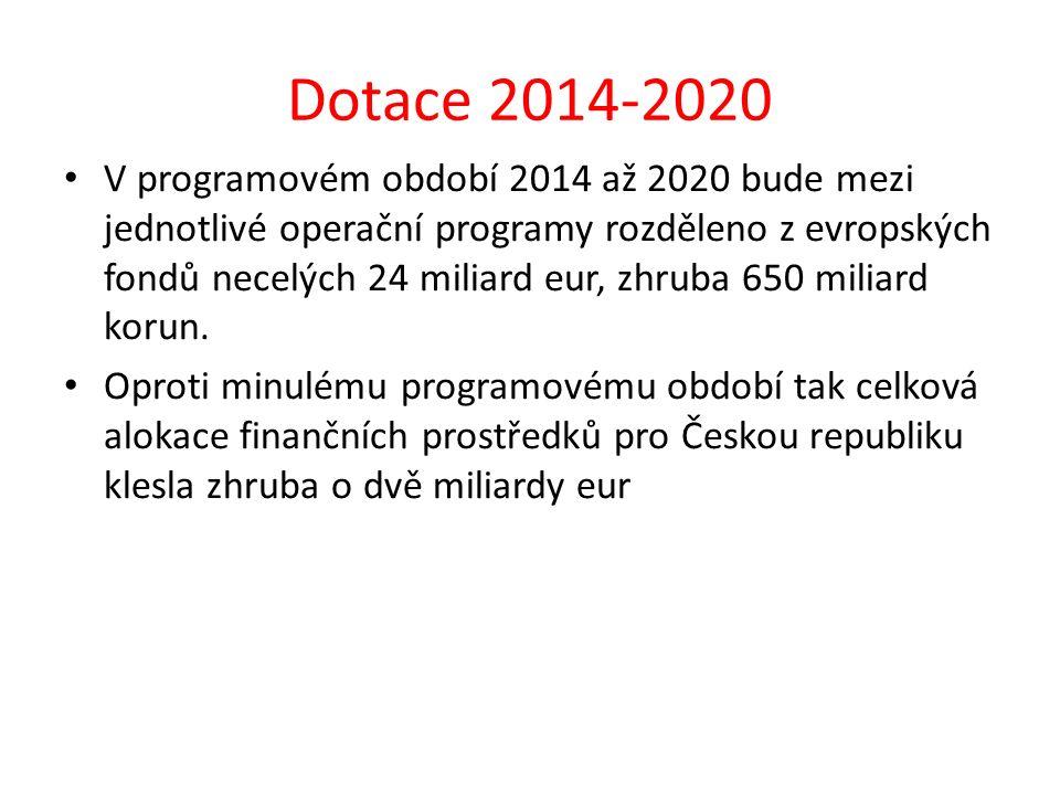Dotace 2014-2020 V programovém období 2014 až 2020 bude mezi jednotlivé operační programy rozděleno z evropských fondů necelých 24 miliard eur, zhruba