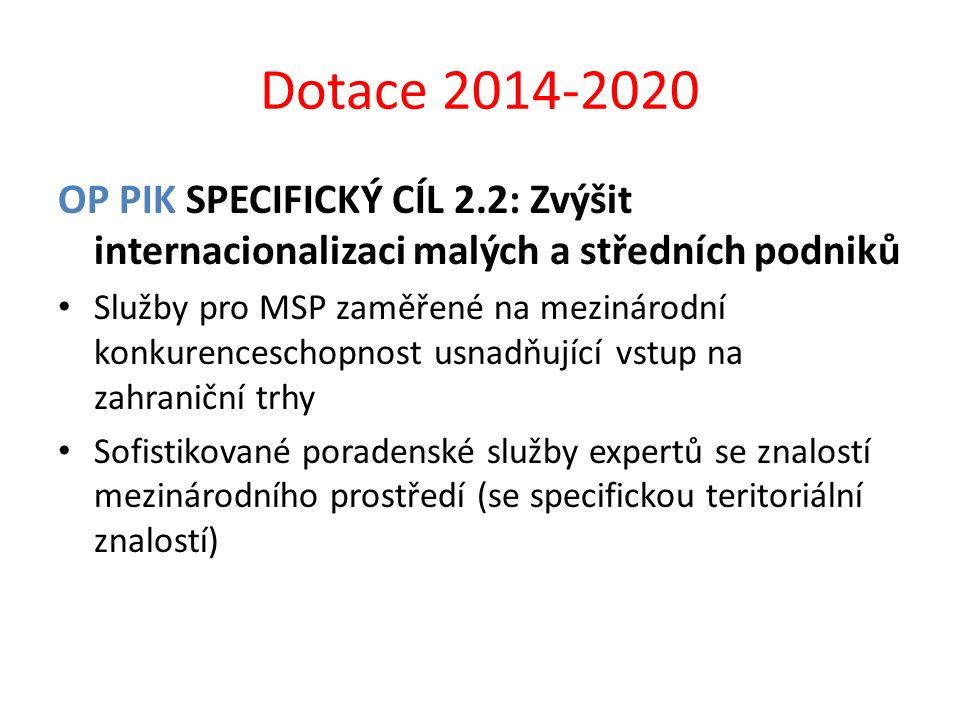 Dotace 2014-2020 OP PIK SPECIFICKÝ CÍL 2.2: Zvýšit internacionalizaci malých a středních podniků Služby pro MSP zaměřené na mezinárodní konkurencescho