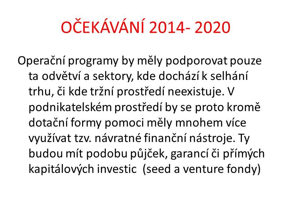 OČEKÁVÁNÍ 2014- 2020 Operační programy by měly podporovat pouze ta odvětví a sektory, kde dochází k selhání trhu, či kde tržní prostředí neexistuje. V