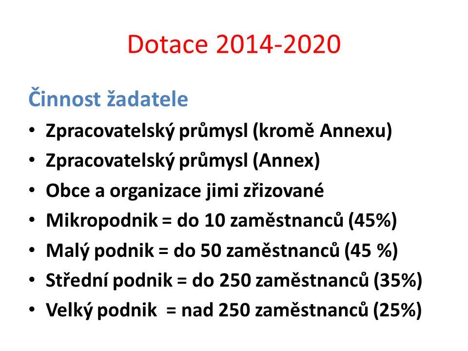 Dotace 2014-2020 Činnost žadatele Zpracovatelský průmysl (kromě Annexu) Zpracovatelský průmysl (Annex) Obce a organizace jimi zřizované Mikropodnik =