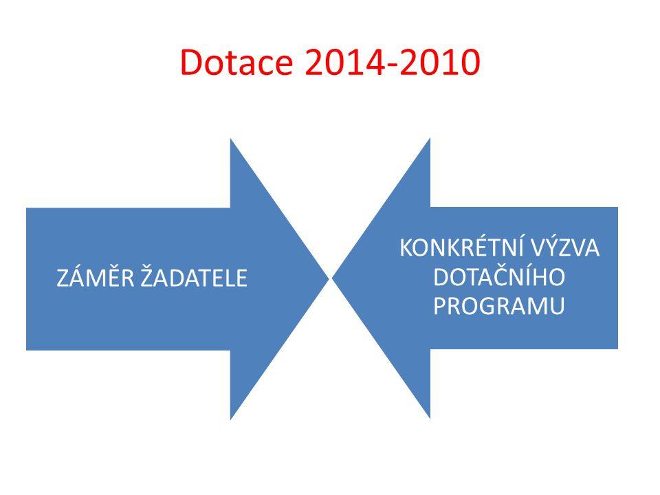 Dotace 2014-2010 ZÁMĚR ŽADATELE KONKRÉTNÍ VÝZVA DOTAČNÍHO PROGRAMU