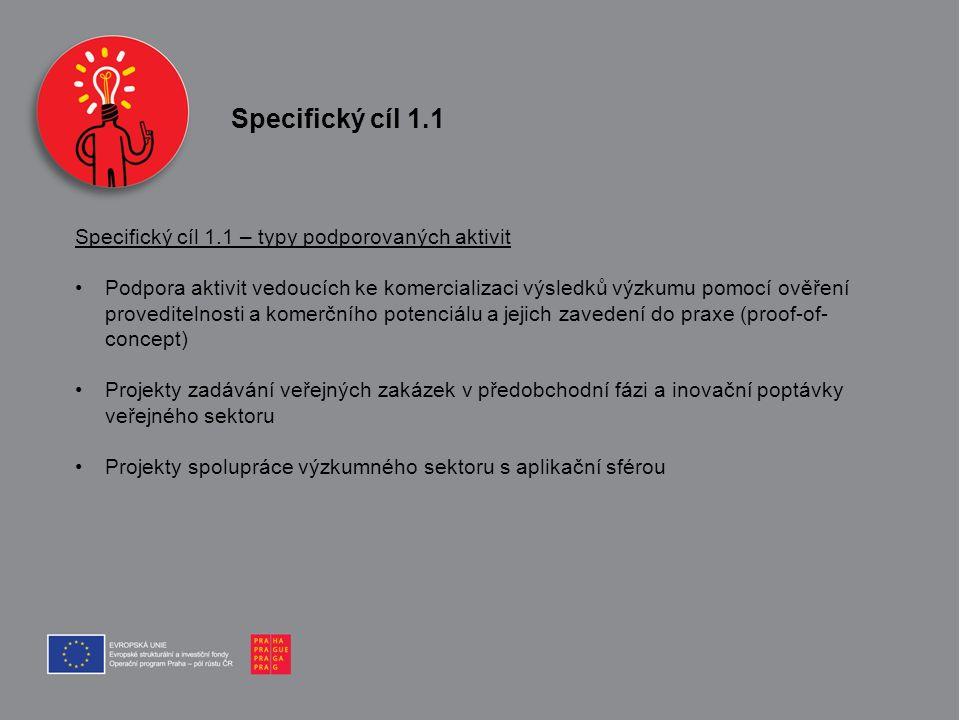 Specifický cíl 1.1 Specifický cíl 1.1 – typy podporovaných aktivit Podpora aktivit vedoucích ke komercializaci výsledků výzkumu pomocí ověření provedi