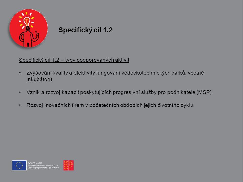 Specifický cíl 1.2 – typy podporovaných aktivit Zvyšování kvality a efektivity fungování vědeckotechnických parků, včetně inkubátorů Vznik a rozvoj ka