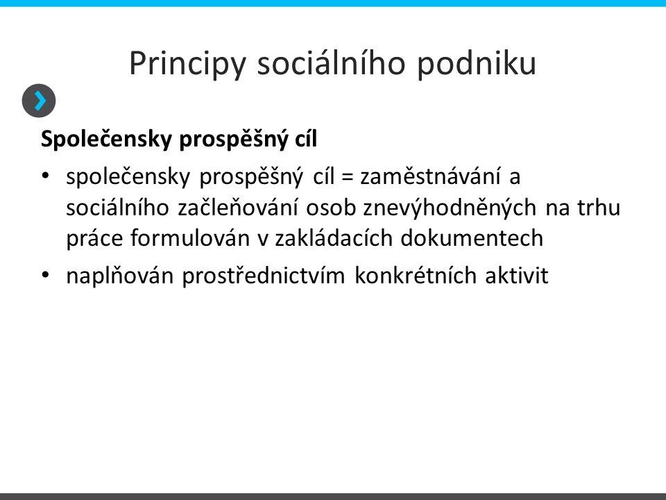 Principy sociálního podniku Společensky prospěšný cíl společensky prospěšný cíl = zaměstnávání a sociálního začleňování osob znevýhodněných na trhu pr