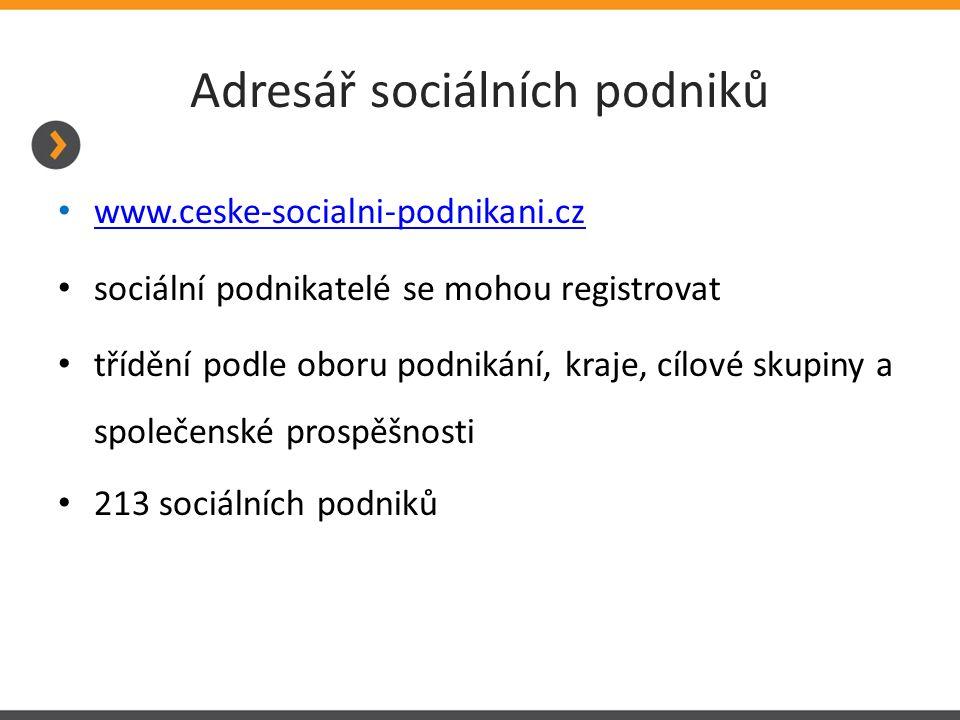 Adresář sociálních podniků www.ceske-socialni-podnikani.cz sociální podnikatelé se mohou registrovat třídění podle oboru podnikání, kraje, cílové skup
