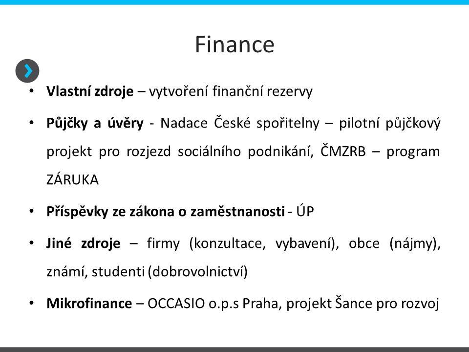 Finance Vlastní zdroje – vytvoření finanční rezervy Půjčky a úvěry - Nadace České spořitelny – pilotní půjčkový projekt pro rozjezd sociálního podniká
