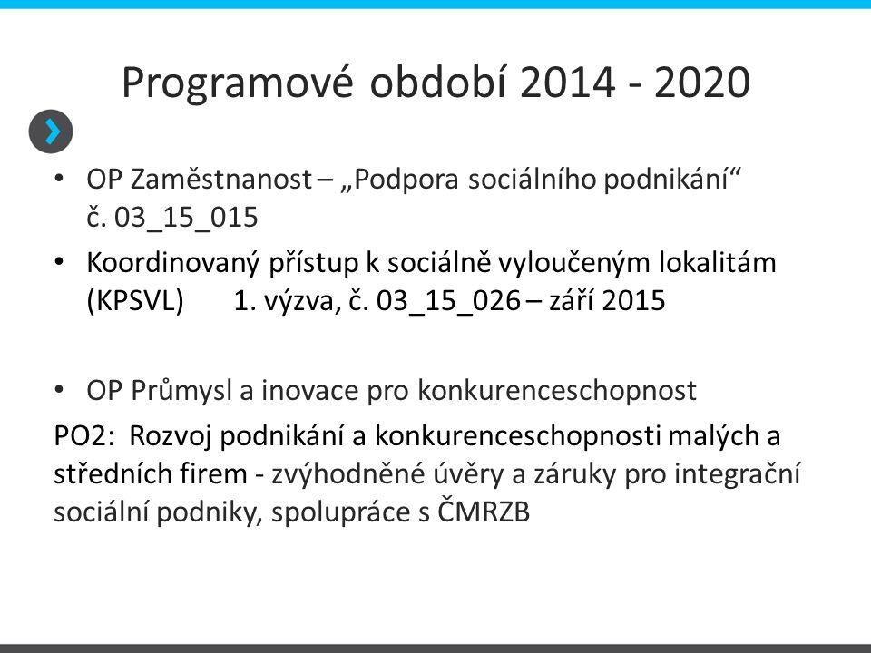 Další operační programy - IROP Integrovaný regionální operační program – IROP PO 2: Zkvalitnění veřejných služeb a podmínek života pro obyvatele regionů, SC 2.2 Vznik nových a rozvoj existujících podnikatelských aktivit v oblasti sociálního podnikání.