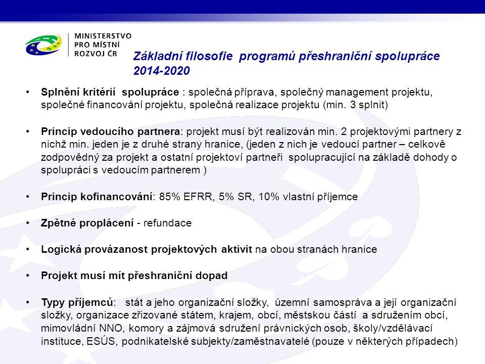 Splnění kritérií spolupráce : společná příprava, společný management projektu, společné financování projektu, společná realizace projektu (min.