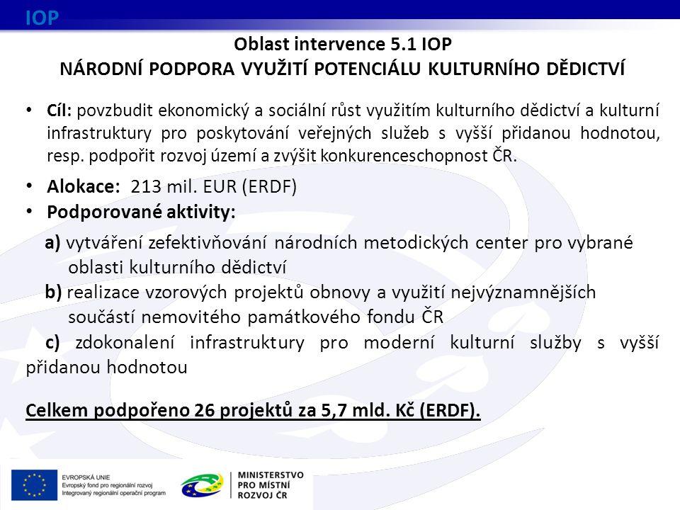 IOP Oblast intervence 5.1 IOP NÁRODNÍ PODPORA VYUŽITÍ POTENCIÁLU KULTURNÍHO DĚDICTVÍ Cíl: povzbudit ekonomický a sociální růst využitím kulturního děd