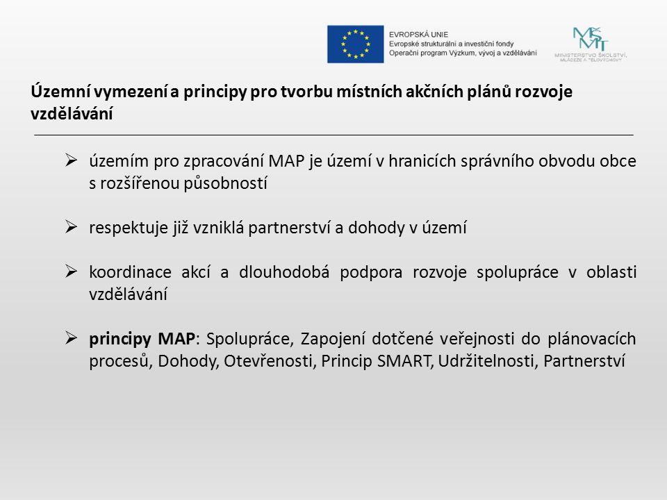 Územní vymezení a principy pro tvorbu místních akčních plánů rozvoje vzdělávání  územím pro zpracování MAP je území v hranicích správního obvodu obce