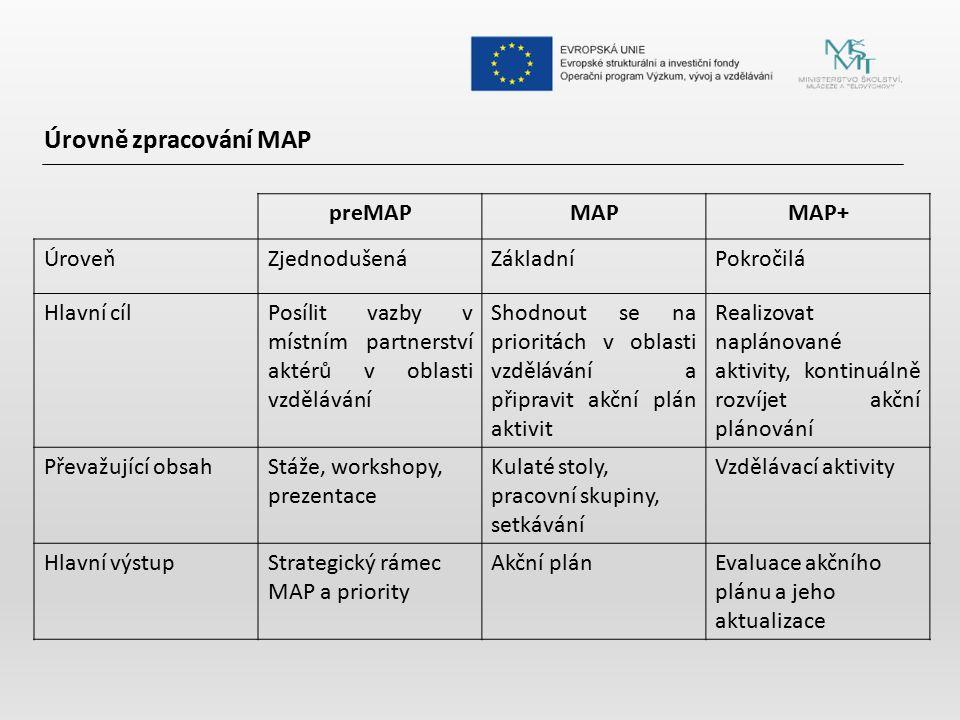 Úrovně zpracování MAP preMAPMAPMAP+ ÚroveňZjednodušenáZákladníPokročilá Hlavní cílPosílit vazby v místním partnerství aktérů v oblasti vzdělávání Shod