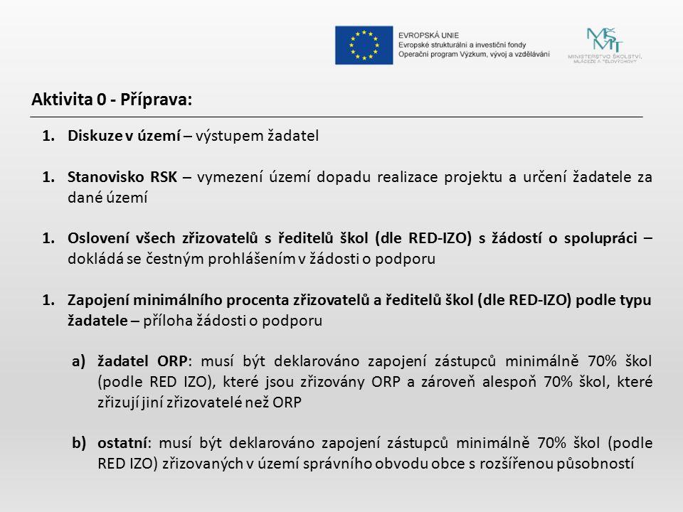 Aktivita 0 - Příprava: 1.Diskuze v území – výstupem žadatel 1.Stanovisko RSK – vymezení území dopadu realizace projektu a určení žadatele za dané územ