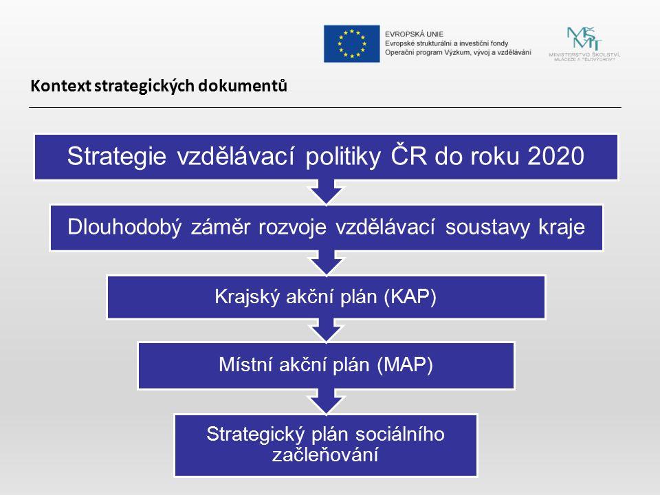 Kontext strategických dokumentů Strategický plán sociálního začleňování Místní akční plán (MAP) Krajský akční plán (KAP) Dlouhodobý záměr rozvoje vzdě